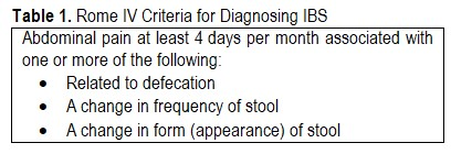 table 1 Rome IV Criteria for Diagnosing IBS